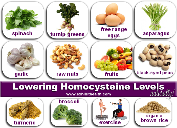 lowering-homocysteine-levels-naturally